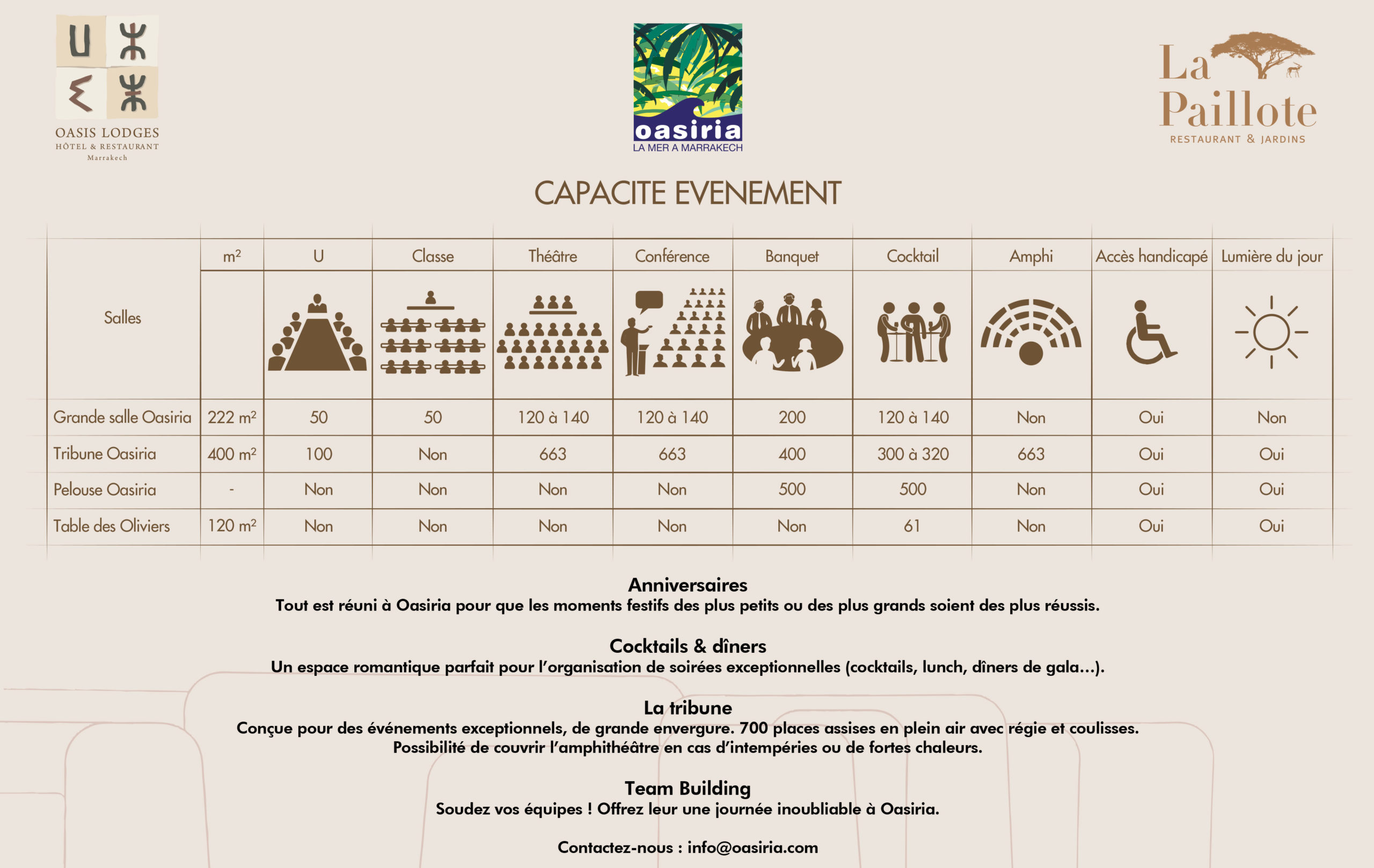 CAPACITE EVENEMENT